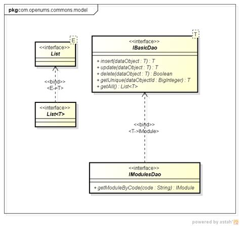 java interfaces inheritance and genrics in uml class diagram stack overflow