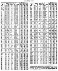 miniature ls cross reference catalog diagram auto parts catalog and diagram