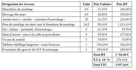 prix pose carrelage au m2 338 messages page 23