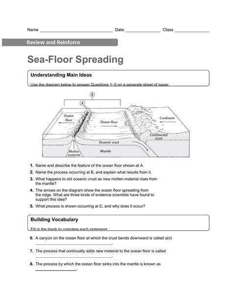 uncategorized seafloor spreading worksheet klimttreeoflife resume site