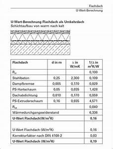 U Wert Fensterrahmen Holz : das baustellenhandbuch f r die ausf hrung nach enev 2014 2016 medienservice architektur und ~ Markanthonyermac.com Haus und Dekorationen