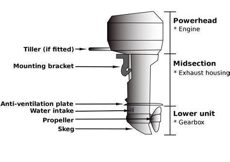 Used Boat Engine Parts by Outboard Motor Wikipedia