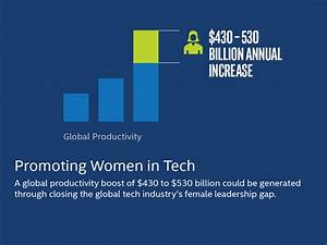 Intel to Sign Tech Inclusion Pledge, Discuss Report on ...