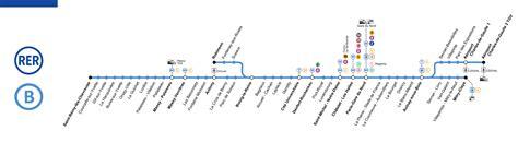 rer b plan horaires 201 tat du trafic prix des billets stations