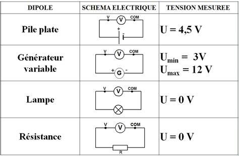 chapitre ii la tension 233 lectrique physique chimie au coll 232 ge