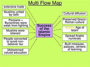 PPT - Spread of Islam Flow Map PowerPoint Presentation ...