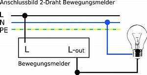 Lampe Mit Bewegungsmelder Und Schalter : bewegungsmelder ~ Markanthonyermac.com Haus und Dekorationen