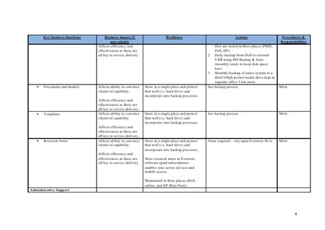 Example Business Continuity Plan
