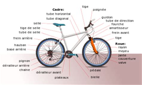 bicyclette wikip 233 dia