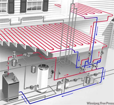 hydronic radiant floor heating system schematic hydronic get free image about wiring diagram