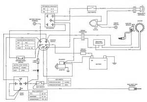 wiring diagram for cub tractor wiring get free image