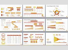 Powerpoint template to report metrics, KPIs, and project