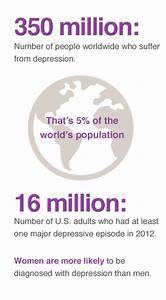 Depression: Facts, Statistics & You
