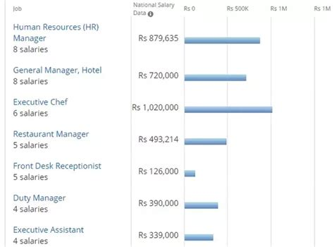 receptionist salary applecool info