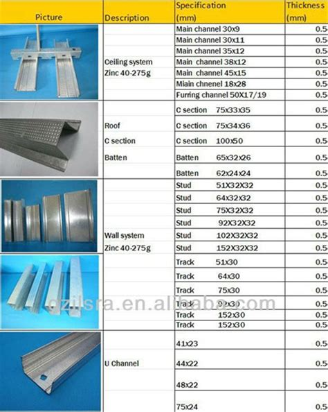convenient advantageous light weight c and z steel channel purlin price and quality buy