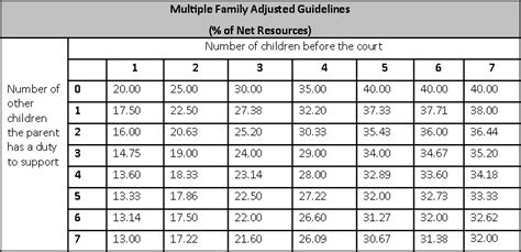 Calculate Child Support In Texas  Reach Agreements On Child Support Mediation