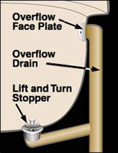 bathtub drain lever not working repair a tub drain