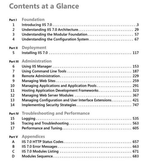 Sql Server Database Index An Overview