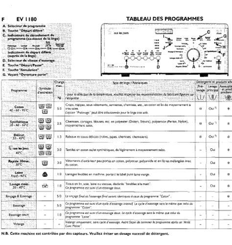 mode d emploi laden ev 1180 ev1180 lave linge fran 231 ais t 233 l 233 charger pdf zip