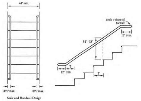 Handrail Heights For Steps And Stairs Legislation Standard