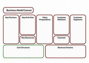 Schwerpunkt BMC: Cost Structure (Kostenstruktur) - lead ...