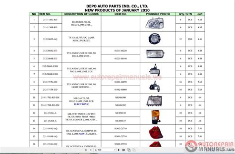 depo parts catalog 12 2013 auto repair manual forum