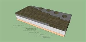 Stelzlager Terrassenplatten Nachteile : terrassenplatten verlegen ~ Markanthonyermac.com Haus und Dekorationen