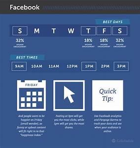 52 Facebook Marketing Ideas (Updated Feb. 2017)