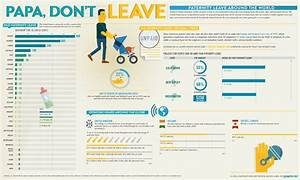 Paternity Leave Fact Sheet (InfoGraphic) - Infographics ...