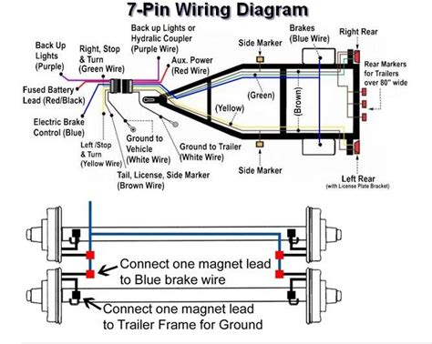 Boat Trailer Electrical Plug by 7 Pin Trailer Plug Wiring Diagram Plug Wiring
