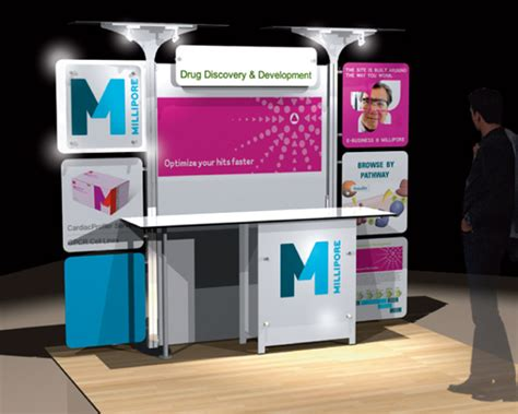 Trade Show Booths For Roi