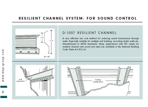 mod11 sound