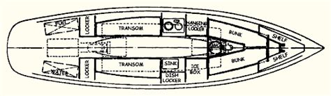 Elf Boat Plans by Access Elf Boat Plans Feralda