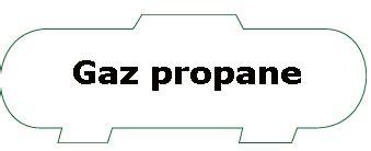 gaz propane technique normes installations contr 244 les installation pannes gaz
