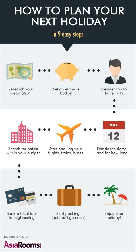 How To Plan For Your Next Holiday  Created In @piktochart