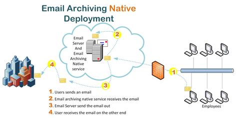Email Archiving Solutions Comparison. Discount Merchant Brokers Va Streamline Loans. Computer Programming Schools Online. Genuine Microsoft Validation. Best Credit Cards For Small Businesses. Ms Office Classes Online Cheap Car Rentals Uk. Metropolitan Crime Commission. Community Colleges In West Virginia. Appraisal Management Services