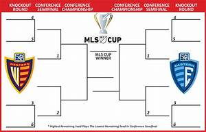 MLS 2017: Your Season Guide - Teams, Playoffs & More ...