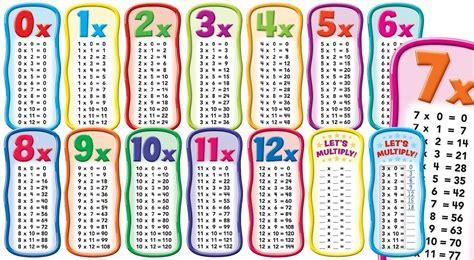 toute les table de multiplication hotelfrance24