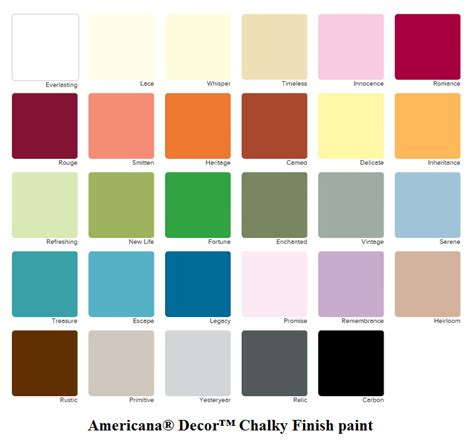 chalky finish paint lace adc02 8oz apprentice