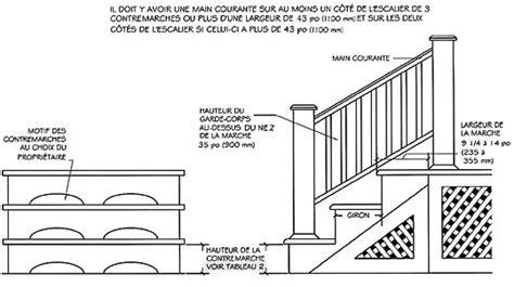 renovus trucs et astuces galeries garde corps et escalier