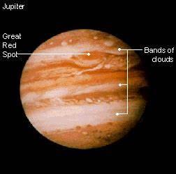 Jupiter Planet Atmosphere