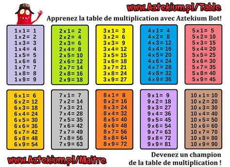 table de multiplication 224 imprimer en couleur