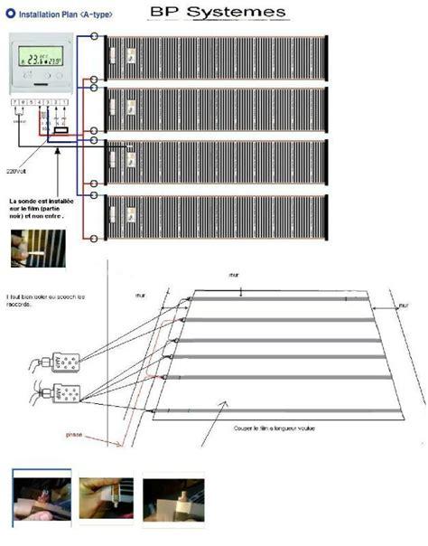 chauffage rayonnant 224 carbone pour le sol murs ou plafond
