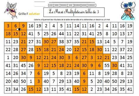 activit 233 ludique sur les tables de multiplications de monsieur mathieu gs cp ce1 ce2 cm1
