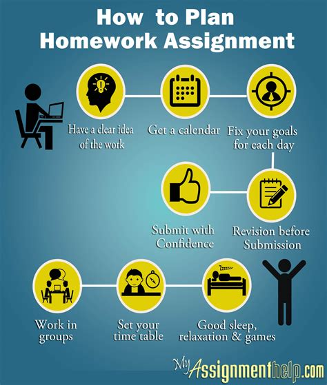 How To Plan Homework Assignment Task. Wedding Clothes On Rent In Kolkata. Wedding Ideas For Older Couples Uk. Abc Professional Wedding Planner. How To Plan A Wedding Pdf. Wedding Dress Ideas For Vegas. Wedding Decor List. Wedding Ceremony You Attended. Unique Wedding Venues Western Cape