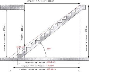 construire un escalier la varlope