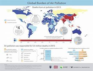 Global Burden of Air Pollution | Institute for Health ...