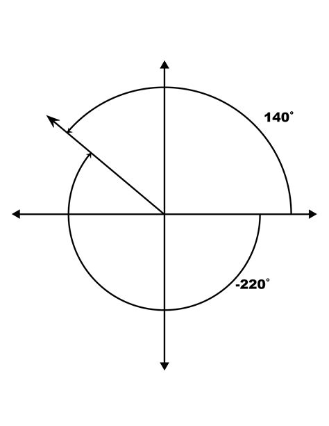 140° And 220° Coterminal Angles  Clipart Etc