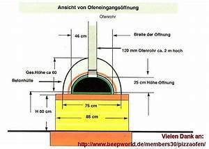 Fassade Streichen Temperatur : holzbackofen bauanleitung die neuesten innenarchitekturideen ~ Markanthonyermac.com Haus und Dekorationen