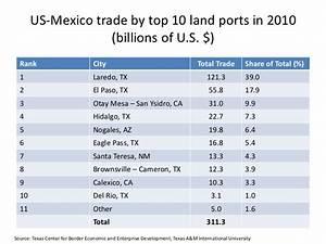 Roberto Coronado, Outlook for the El Paso-Juarez Region ...